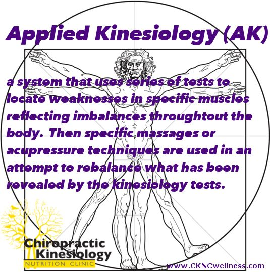 kinesiology and muscle testing What is kinesiology & muscle testing kinesiology is a brand new branch of science which was developed by doctors, chiropractors and acupuncturists in the usa.