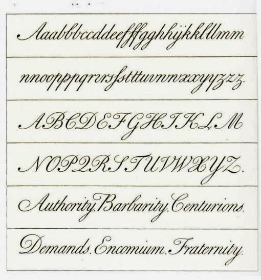 copperplate calligraphy for beginners