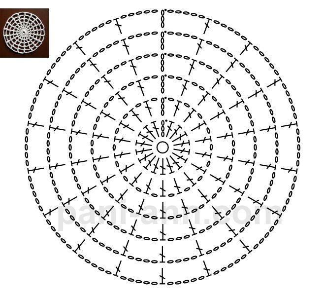 crochet round pattern. Great base for a squiggle crochet trivet!    koło na szydełku - wzór