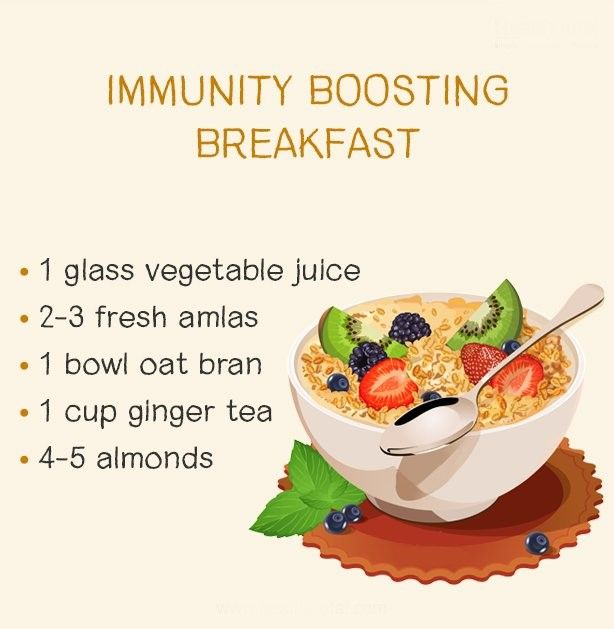 Immune boosting breakfast