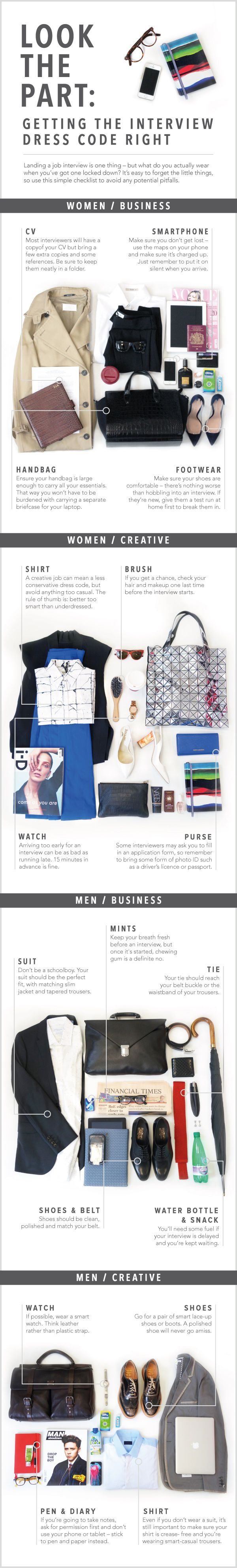 best images about dress for success men vests check out this visual guide to what to wear to