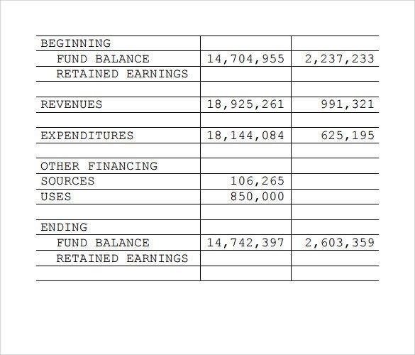 Treasurer Report Template Report Template Templates Words