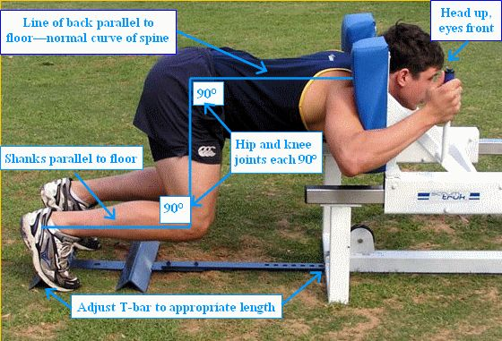 Position Rugby Scrum Body