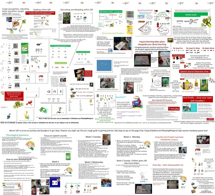 ssp-green-level-overview-a3-poster by Read Australia via Slideshare