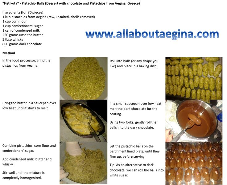 """Fistikota"" - Pistachio Balls (Dessert with chocolate and Pistachios from Aegina, Greece)"