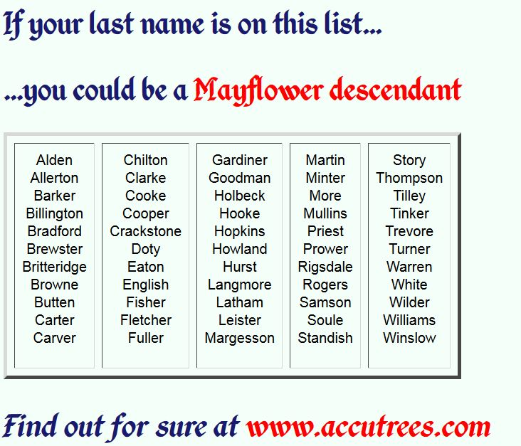 Pin By AccuTrees Genealogy Services On Surnames And Coats