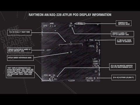 Drittes UFO-Video des US-Verteidigungsministerium veröffentlicht