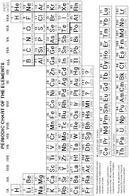 The 25 best periodic table with names ideas on pinterest image result for full periodic table of elements with names printable urtaz Images