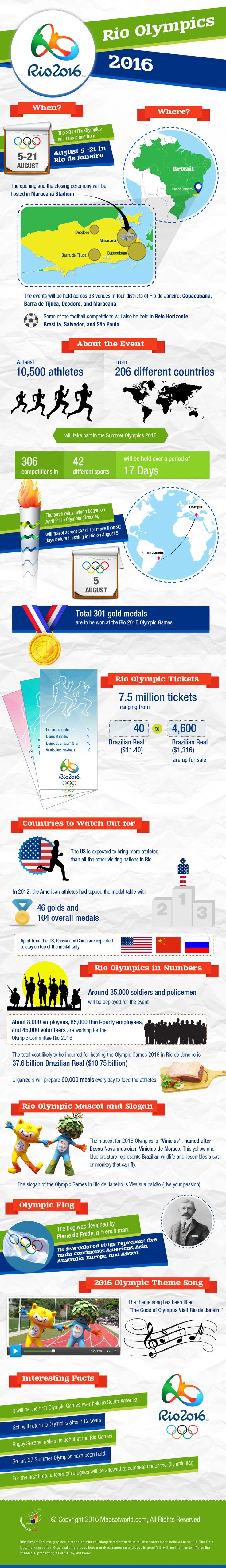 Rio 2016 Olympics Infographic                                                                                                                                                      More
