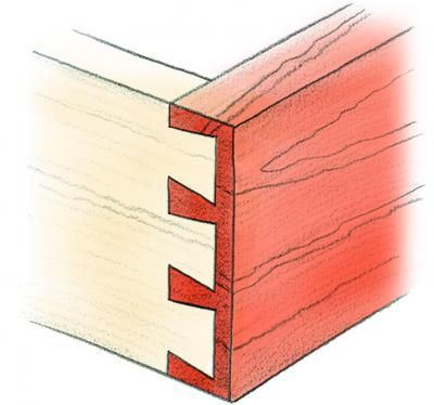 how to create a dovetail joint with a router