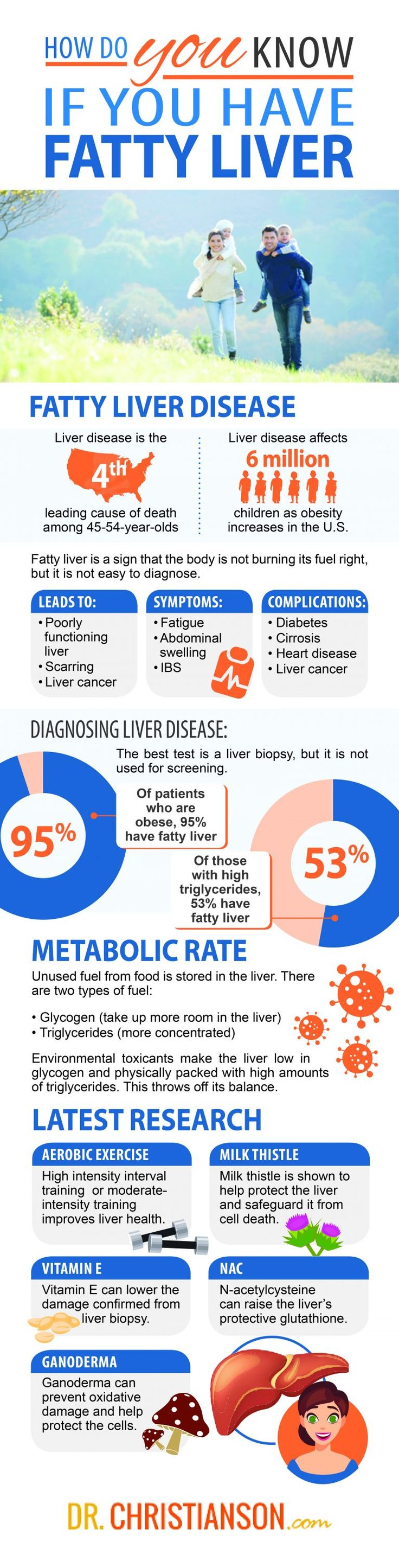 How do you know if you have fatty liver fatty liver