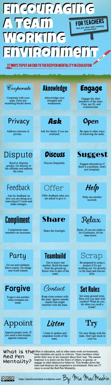 24 Easy Ways To Encourage Teamwork In School - Edudemic