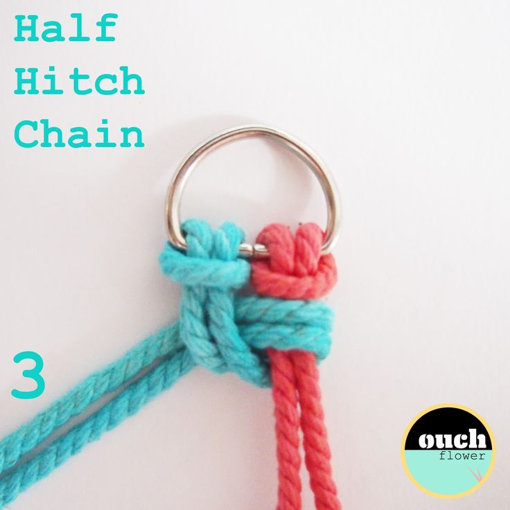 Welcome to KNOT SCHOOL    Today is the seventh in a series of posts, where I show you 7 basic Macramé knots.  You have been watching me f...
