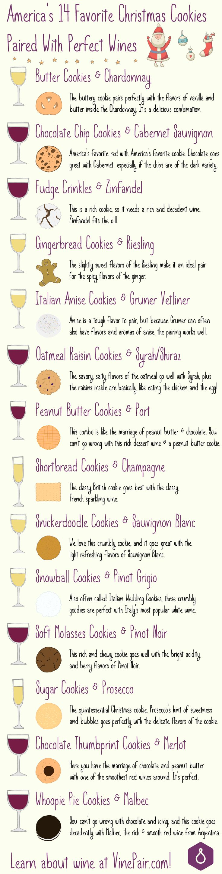 America's 14 Favorite Christmas Cookies Paired With Wine [INFOGRAPHIC] | VinePair