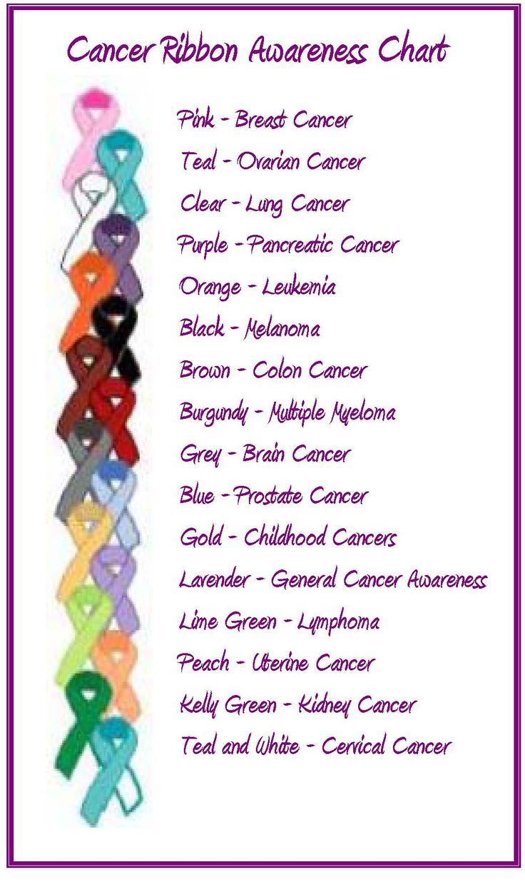 lung cancer ribbon - Google Search