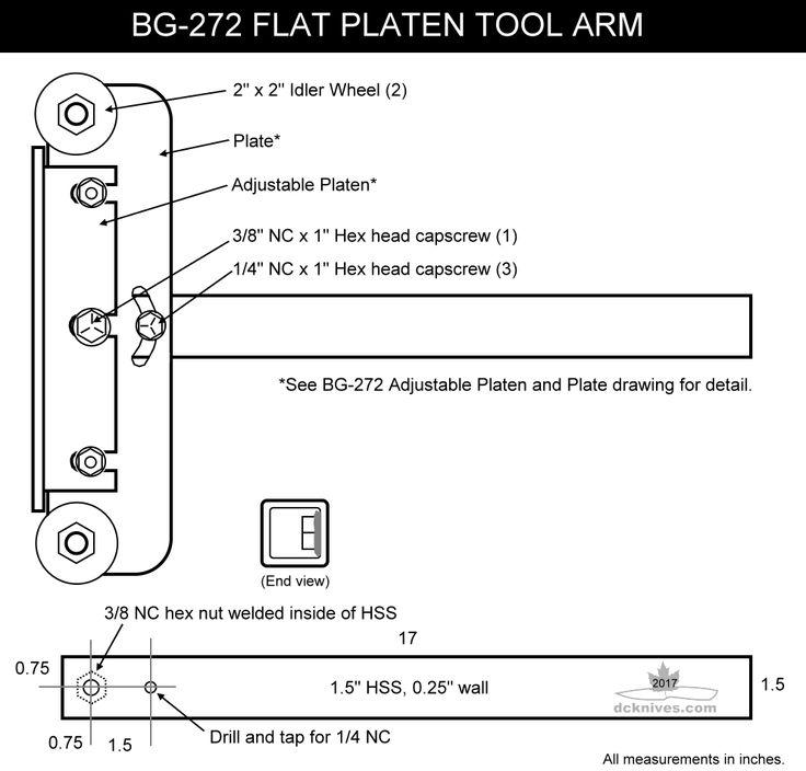 Diy plan to make a four wheel 2 x 72 belt grinder the