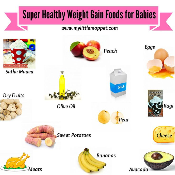 Top 20 Super Healthy Weight Gain Foods for babies & kids - My Little Moppet