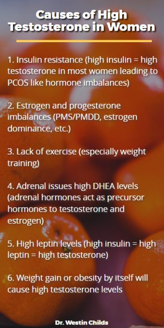 6 causes of high testosterone in women image