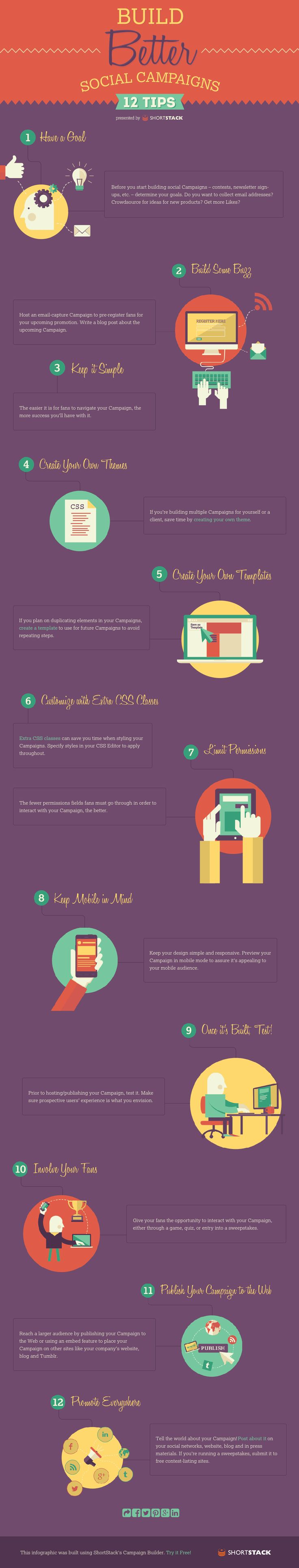 12 Best Practices For Building Better Social Media Marketing Campaigns  #infographic #SocialMedia #marketing