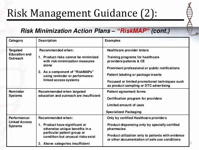 Crisis Management Plan Examples Beautiful 12 Crisis Management Plan Examples Pdf Google Docs Apple Page Communication Plan Template Risk Management How To Plan