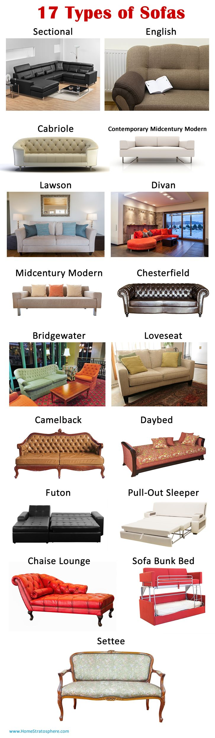 17 Types of Sofas. Click pin for an explanation for each type of sofa design. Chesterfield!