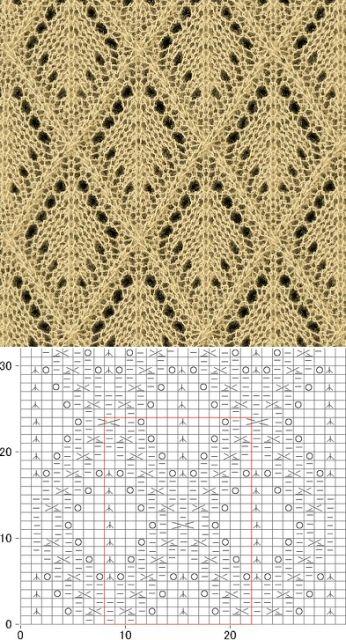 Kira knitting: Knitted pattern no. 72