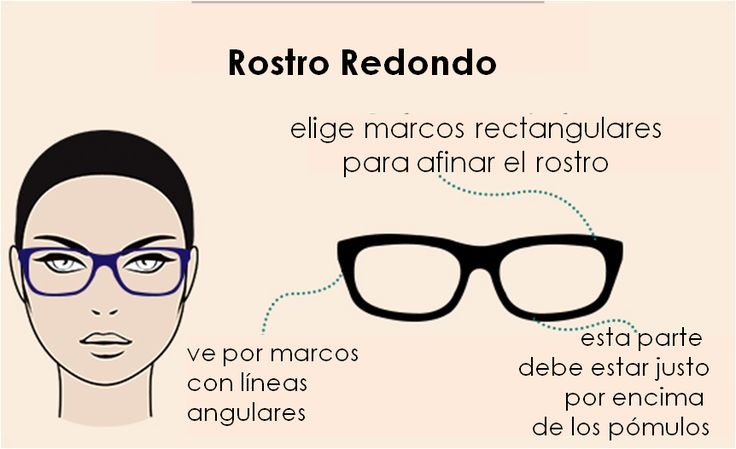 Cómo elegir tu tipo de gafa según tu tipo de cara | Belleza