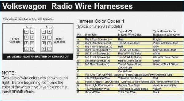 Mk5 Jetta Radio Wiring Harness Diagram | Vw jetta, Radio ...