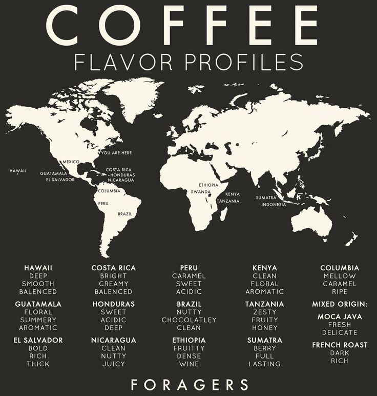 Map detail of various coffee flavor profiles. Via Foragers