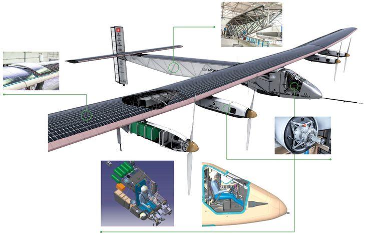 SOLAR IMPULSE - Building A Solar Airplane
