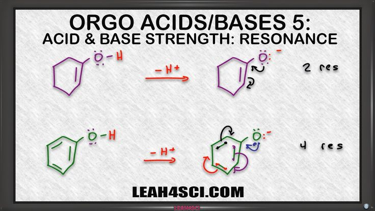 best organic chemistry videos images organic  effect of resonance on acidity when ranking acids and bases in organic chemistry