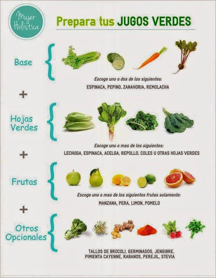 Verde y Natural: Prepara tus jugos verdes
