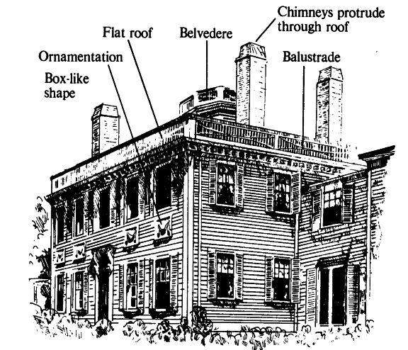 Details of the federal style architecture http content for Main architectural styles