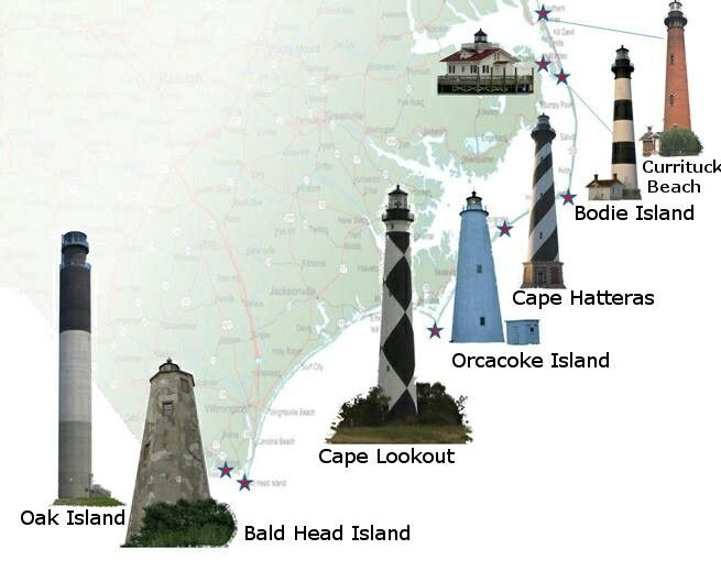 25 Best Ideas About Nc Lighthouses On Pinterest