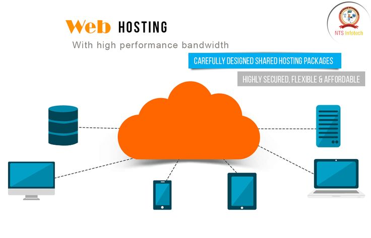Get Highly Secured, Flexible & Affordable Web hosting service by NTS infotech. For more visit http://www.ntsinfotechindia.com/