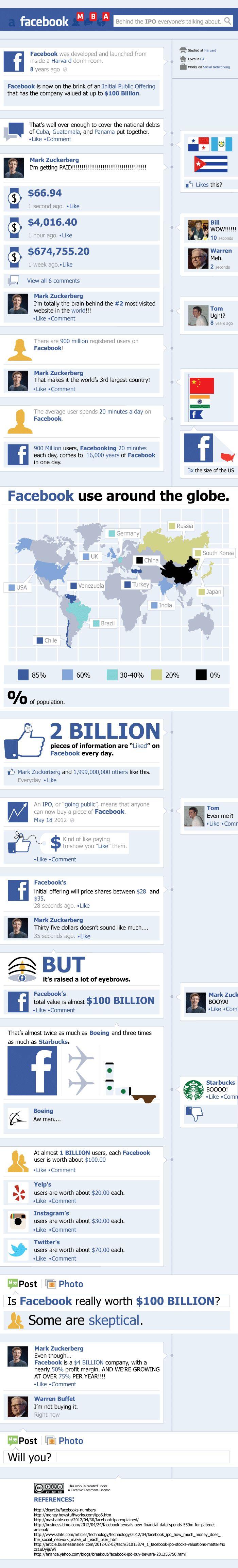La popular red social de Internet, Facebook, comenzó a cotizar este viernes 18 de mayo en la Bolsa de Nueva York, a un precio inicial de 38 dólares por acción, en la que será la mayor salida a Bolsa de una empresa de Internet. El precio por acción se había fijado inicialmente entre los 28 y los 35 dólares, sin embargo la demanda de inversores ha provocado que el rango estimado se elevara hasta los 34-38 dólares. A través de un desplegado NY dio la bienvenida de la acción al Nasdaq, índice de…