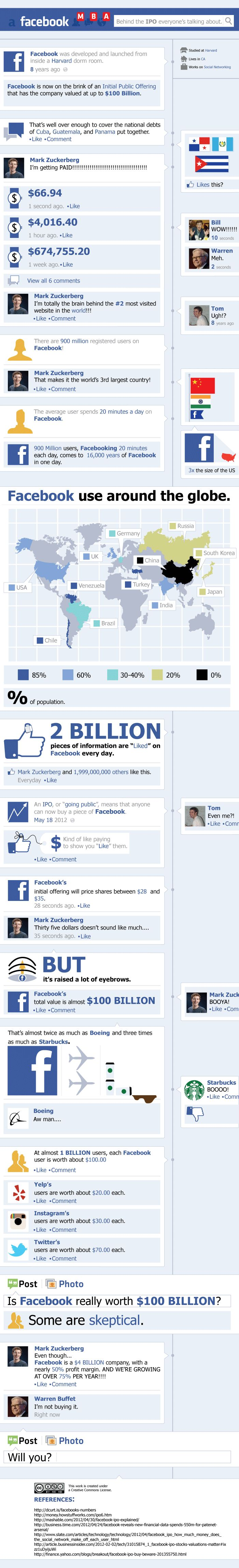 Facebook MBA: Behind the IPO Everyone's Talking About. We all know that Facebook Rocks! Love it or HATE it, Facebook has really changed the world, how we communicate and even how we market our businesses. Facebook's IPO has been speculated about for quite a while so now that it's here, what does it mean for you? Take a look at the infographic below to view Facebook's journey.