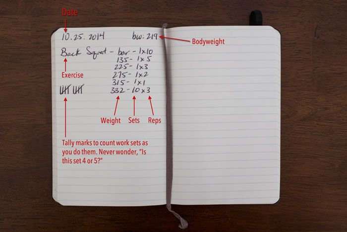Hacking the Workout Journal: How to Track Your Workouts in the Simplest, Most Effective Way Possible