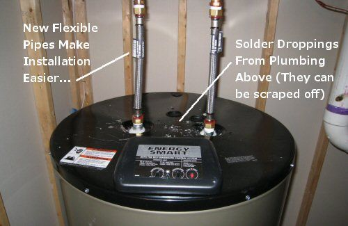 How To Install An Electric Water Heater Flexible Connector