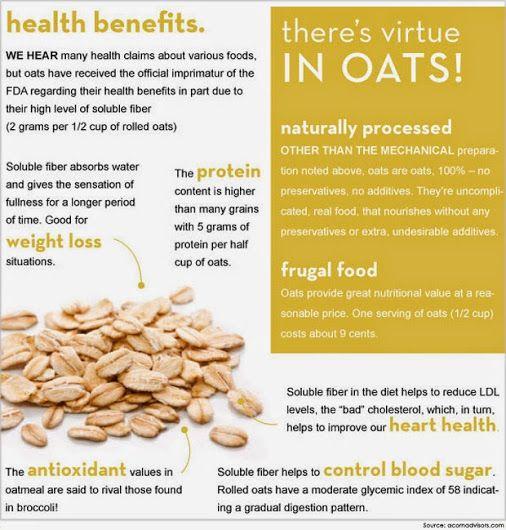 #Health benefits of #Oats.  Image Src - UrbanWiredhealth