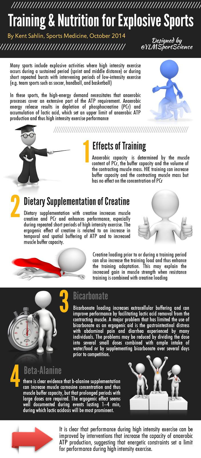 46 Best Strength & Conditioning Infographics Images On