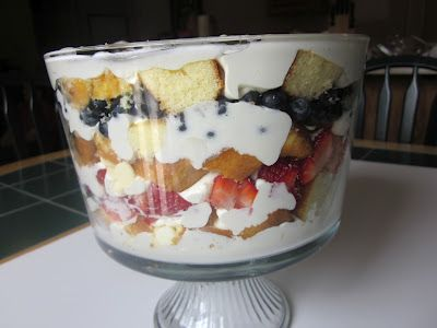 trifle on Pinterest | Trifles, Raspberry Trifle and Trifle Recipe