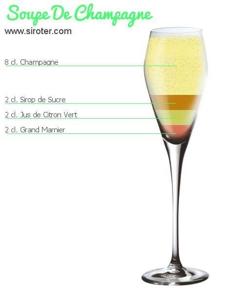 Recette Cocktail SOUPE DE CHAMPAGNE