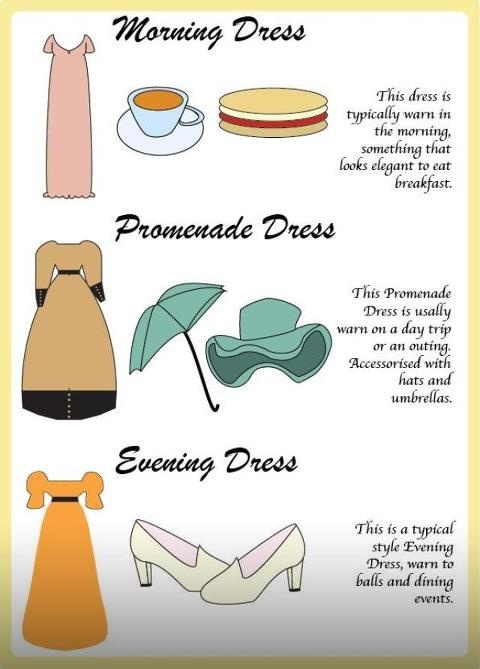 Regency Dress Guide