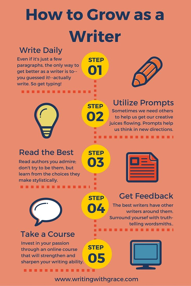 best ideas about writing skills essay writing perhaps one of the questions that gets tossed around the most in writing circles the question of how to grow as a writer
