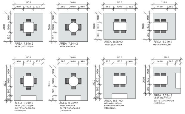 Salas de jantar e copa - Série Pré-dimensionamento de Ambientes | lyxline