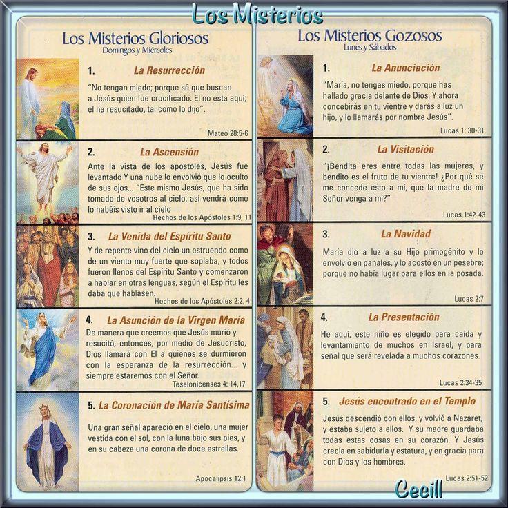 Imágenes de Cecill: Como Rezar El Santo Rosario!