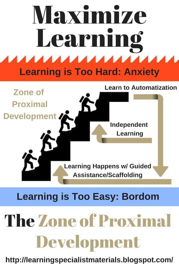 Maximize Learning: Keeping Students in the Zone of Proximal Development.  Learn how to use the ZPD to enhance classroom teaching and individualized instruction!