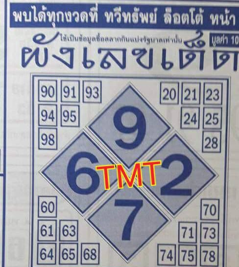 Thai Lottery sure number VIP best for Thailand lottery paper and Thai lottery free tip. We always help you for sure winning prize. For more Thai lottery tips you must like our Facebook page and visit daily our website Thanks. This website is your website please share my every new post on social media.