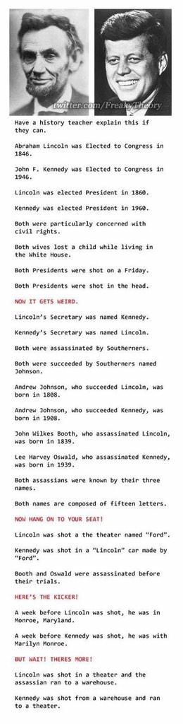 Freakish coincidences in life of Linclon & Kennedy